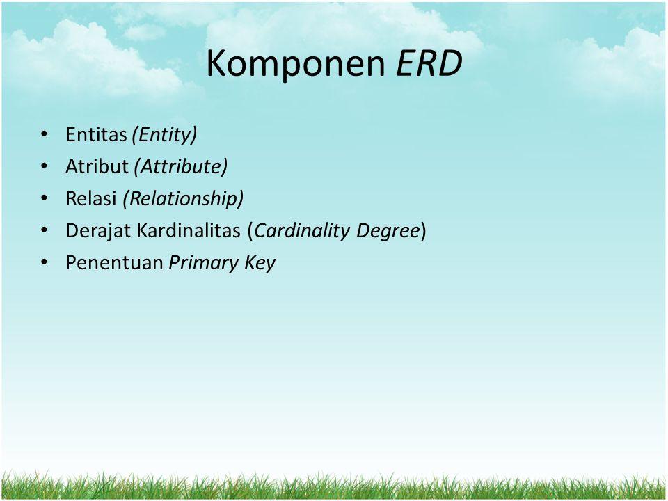 Komponen ERD Entitas (Entity) Atribut (Attribute)