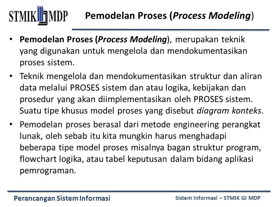 Pemodelan Proses (Process Modeling)