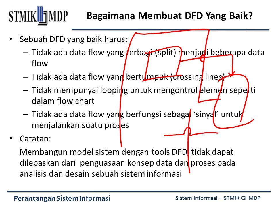 Bagaimana Membuat DFD Yang Baik