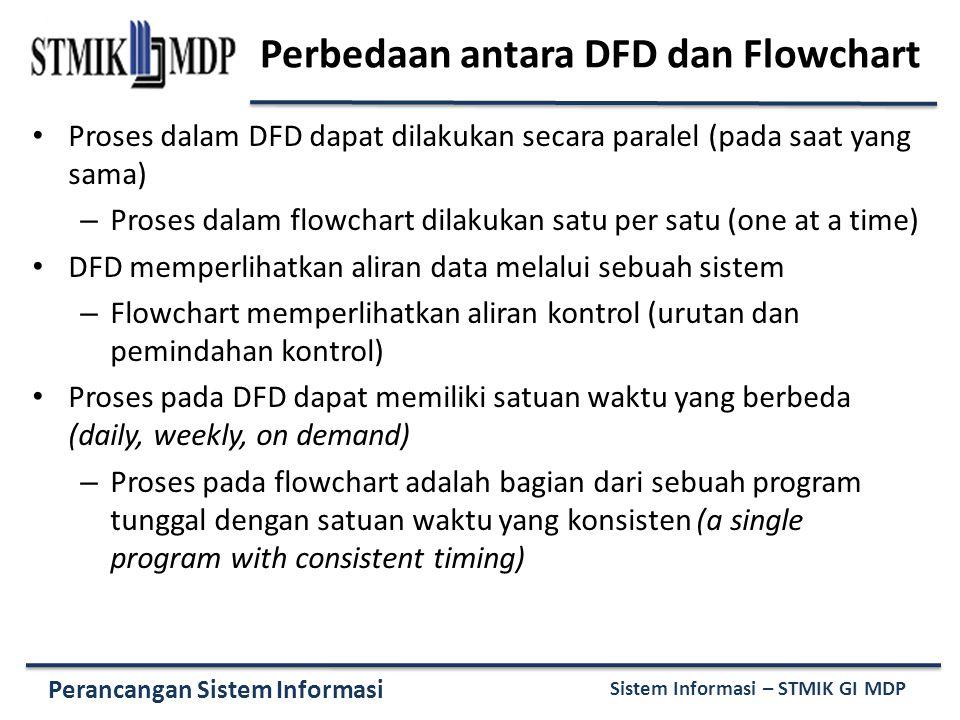 Perbedaan antara DFD dan Flowchart