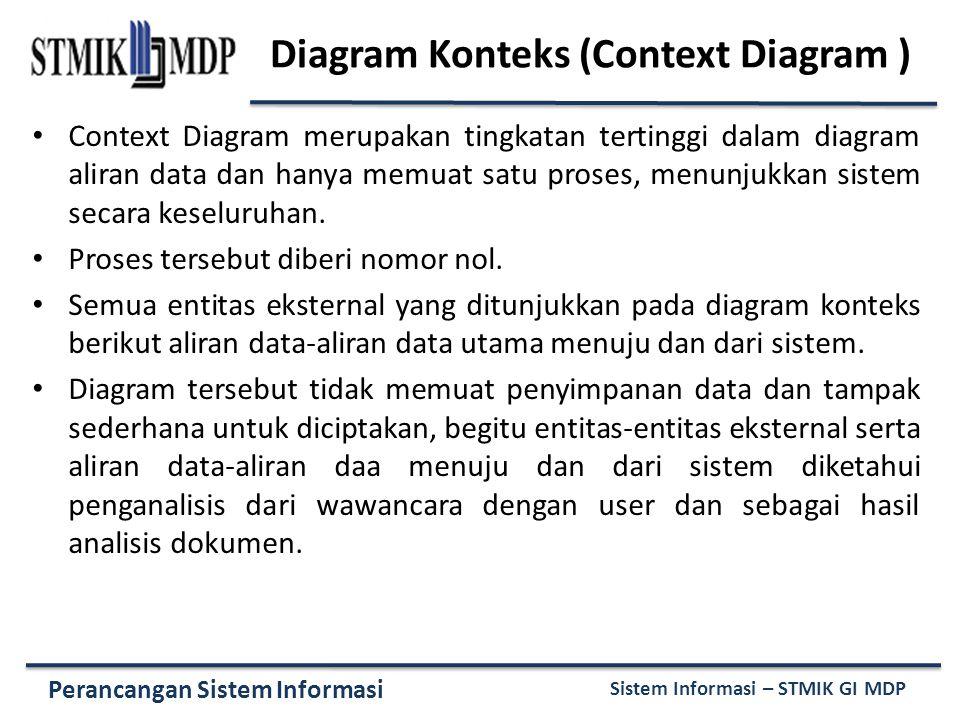 Diagram Konteks (Context Diagram )