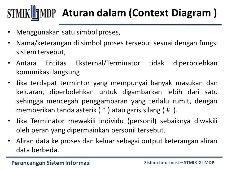 Aturan dalam (Context Diagram )