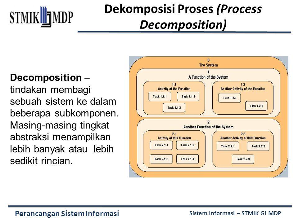 Dekomposisi Proses (Process Decomposition)