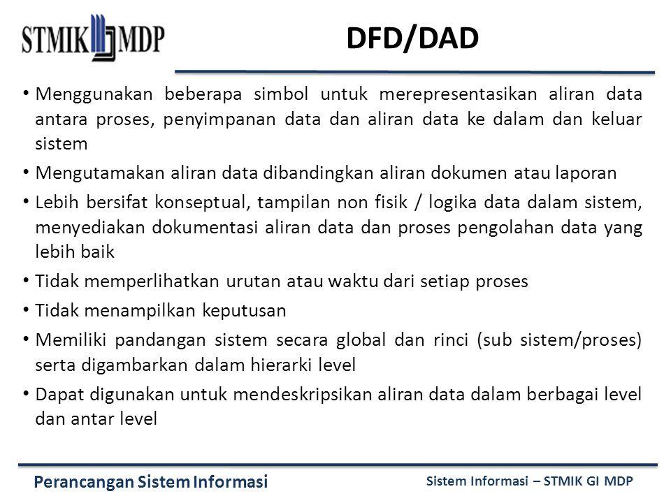 DFD/DAD Menggunakan beberapa simbol untuk merepresentasikan aliran data antara proses, penyimpanan data dan aliran data ke dalam dan keluar sistem.
