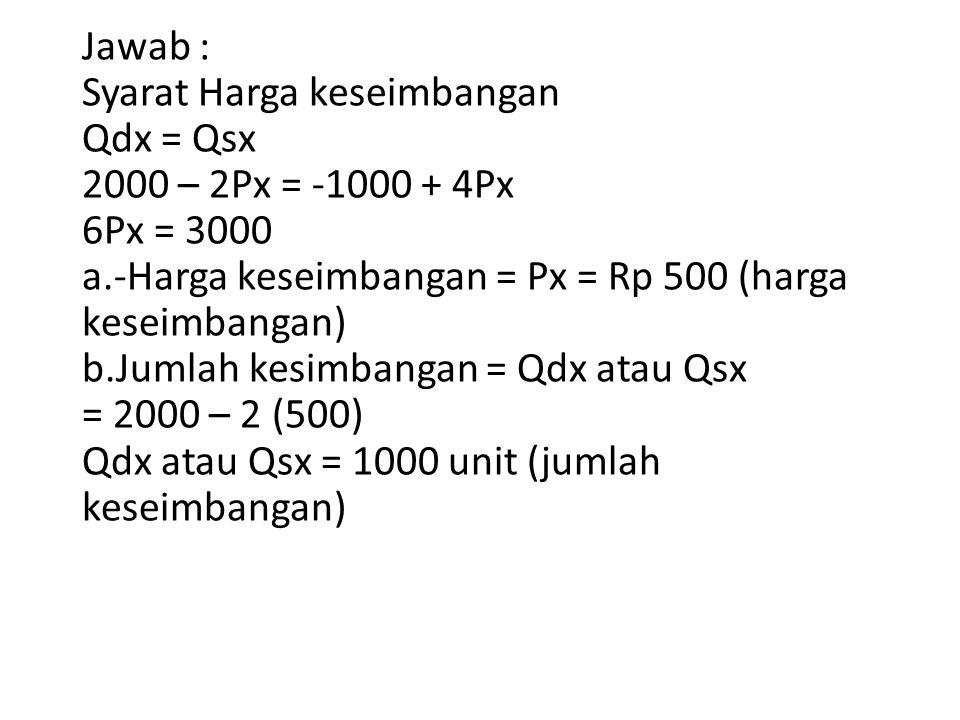 Jawab : Syarat Harga keseimbangan Qdx = Qsx 2000 – 2Px = -1000 + 4Px 6Px = 3000 a.-Harga keseimbangan = Px = Rp 500 (harga keseimbangan) b.Jumlah kesimbangan = Qdx atau Qsx = 2000 – 2 (500) Qdx atau Qsx = 1000 unit (jumlah keseimbangan)