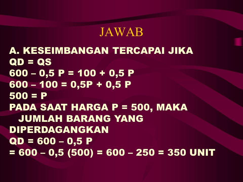 JAWAB A. KESEIMBANGAN TERCAPAI JIKA QD = QS 600 – 0,5 P = 100 + 0,5 P