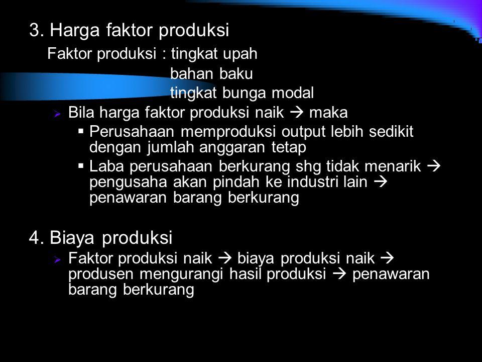 Faktor produksi : tingkat upah
