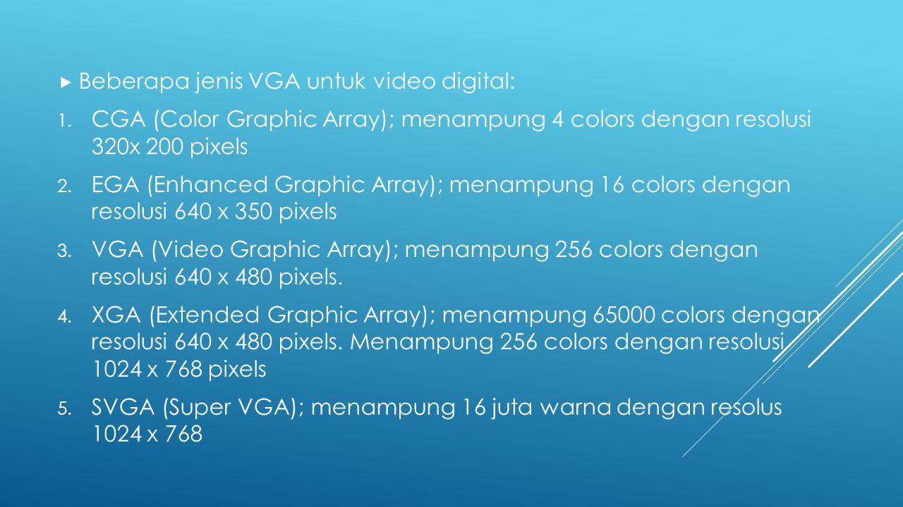 Beberapa jenis VGA untuk video digital: