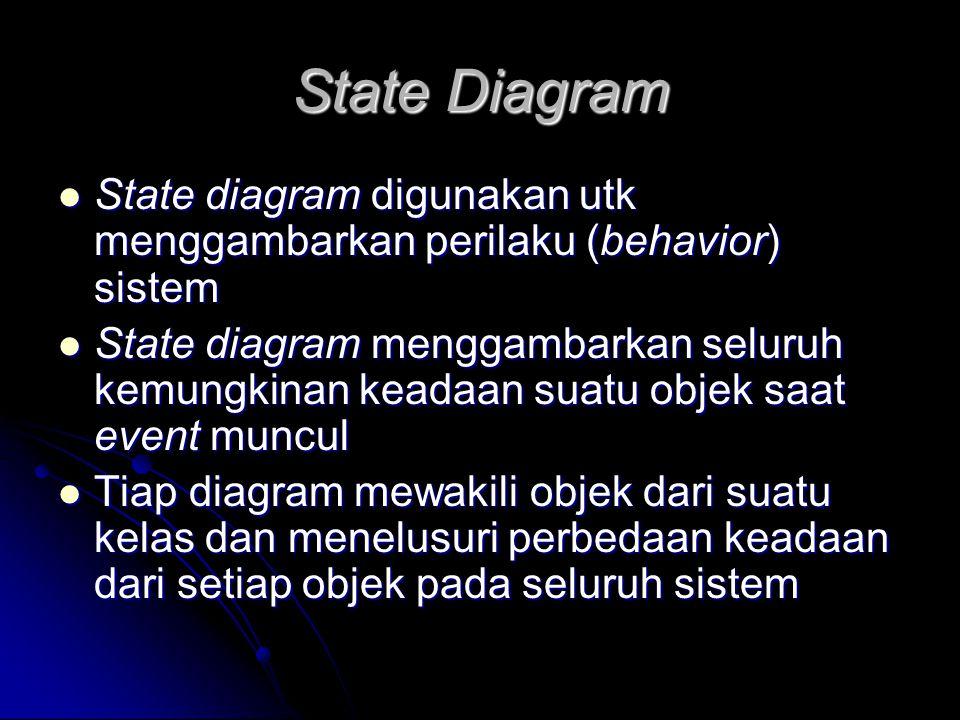 State Diagram State diagram digunakan utk menggambarkan perilaku (behavior) sistem.