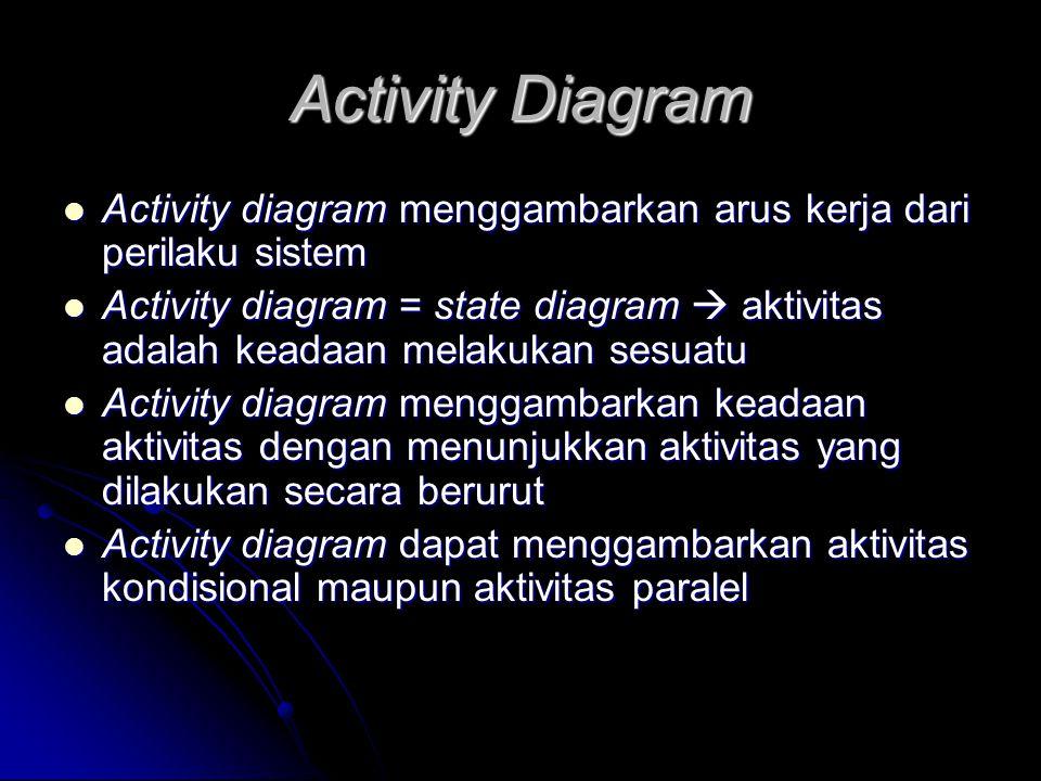Activity Diagram Activity diagram menggambarkan arus kerja dari perilaku sistem.