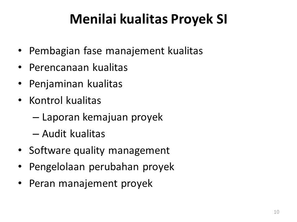 Menilai kualitas Proyek SI