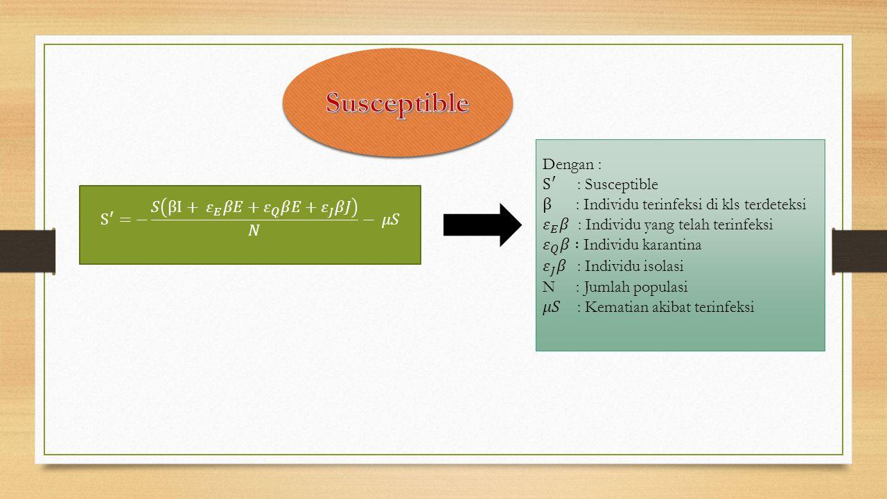 S ′ =− 𝑆 βI+ 𝜀 𝐸 𝛽𝐸+ 𝜀 𝑄 𝛽𝐸+ 𝜀 𝐽 𝛽𝐽 𝑁 − 𝜇𝑆