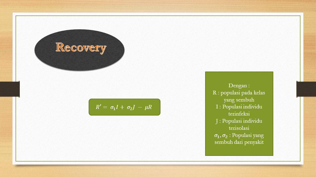 Recovery Dengan : R : populasi pada kelas yang sembuh