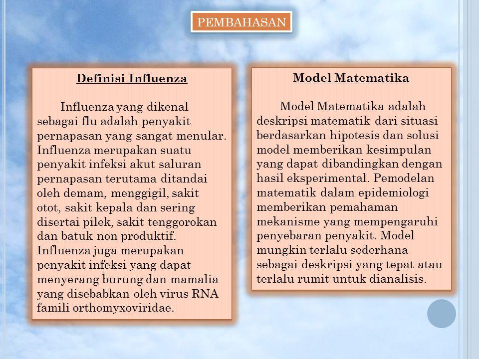 PEMBAHASAN Definisi Influenza.