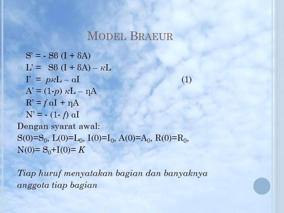 Model Braeur S' = - Sβ (I + δA) L' = Sβ (I + δA) – κL