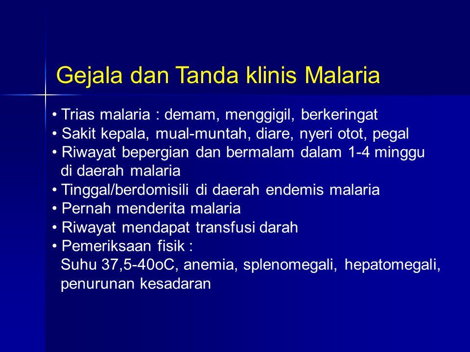 Gejala dan Tanda klinis Malaria