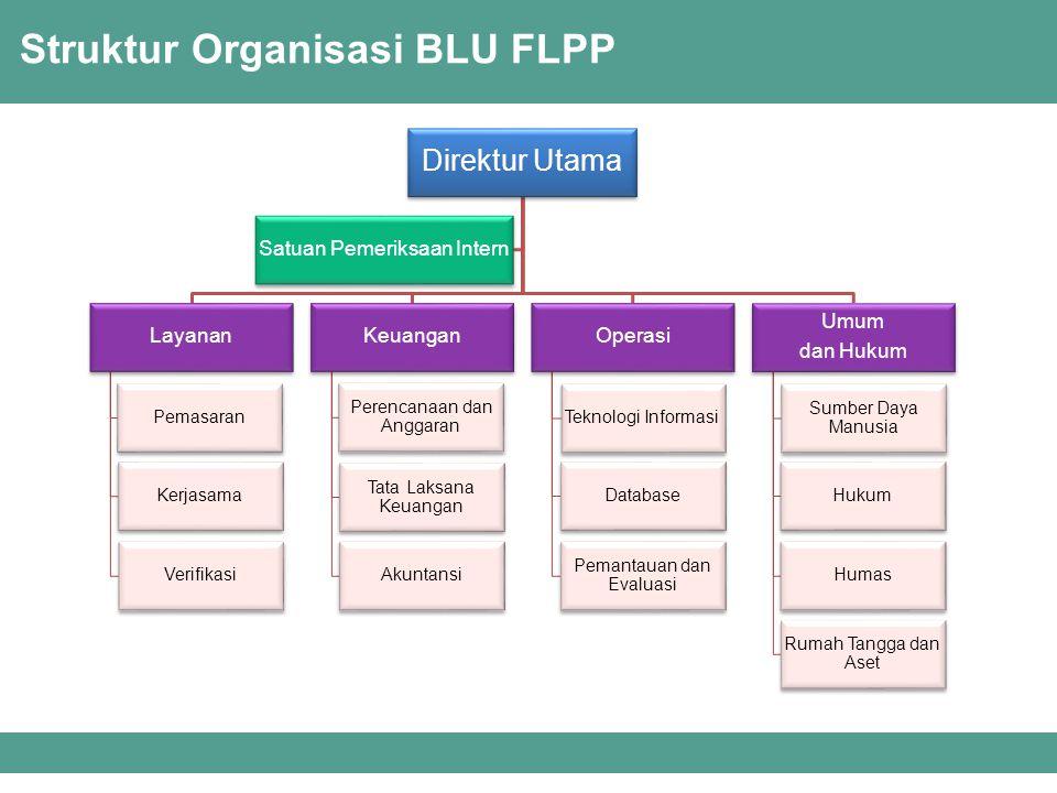 Struktur Organisasi BLU FLPP