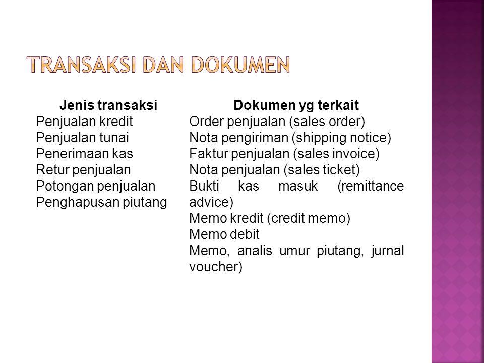 Transaksi dan dokumen Jenis transaksi Dokumen yg terkait