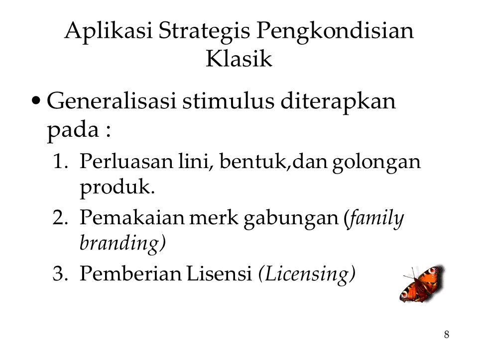 Aplikasi Strategis Pengkondisian Klasik