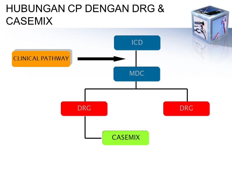 HUBUNGAN CP DENGAN DRG & CASEMIX