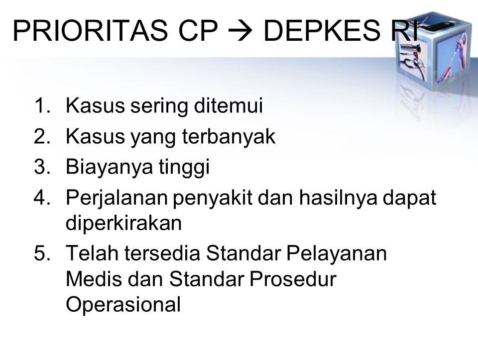 PRIORITAS CP  DEPKES RI