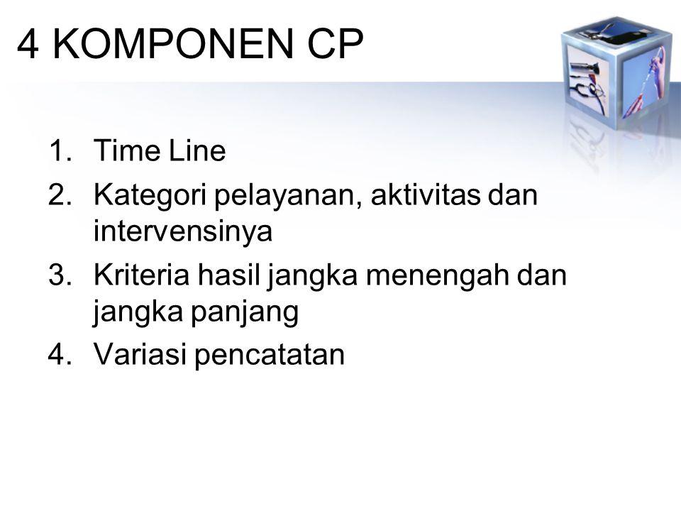 4 KOMPONEN CP Time Line. Kategori pelayanan, aktivitas dan intervensinya. Kriteria hasil jangka menengah dan jangka panjang.