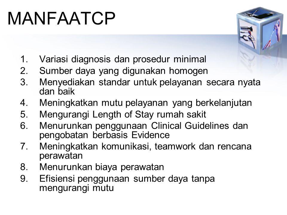 MANFAATCP Variasi diagnosis dan prosedur minimal