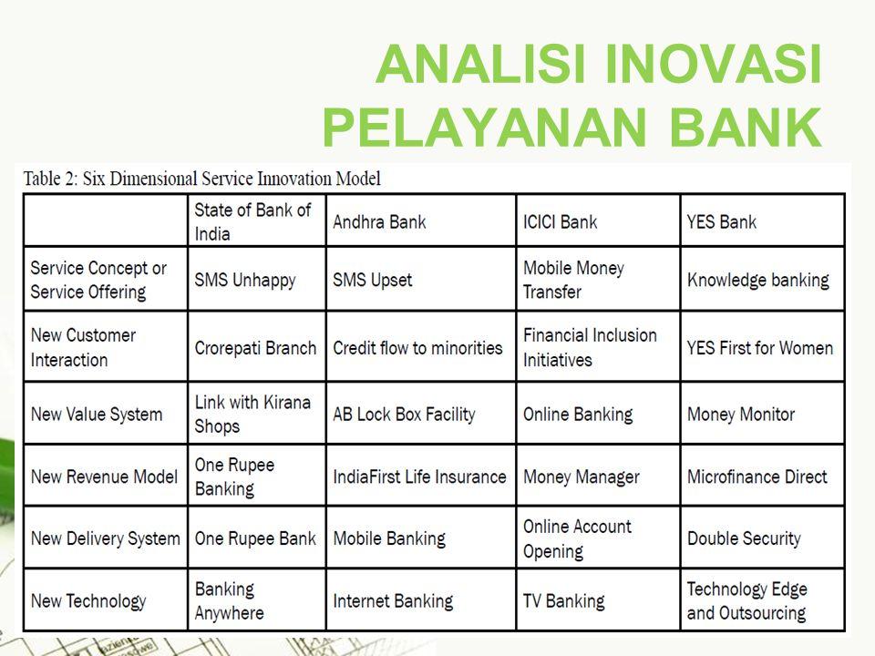 ANALISI INOVASI PELAYANAN BANK