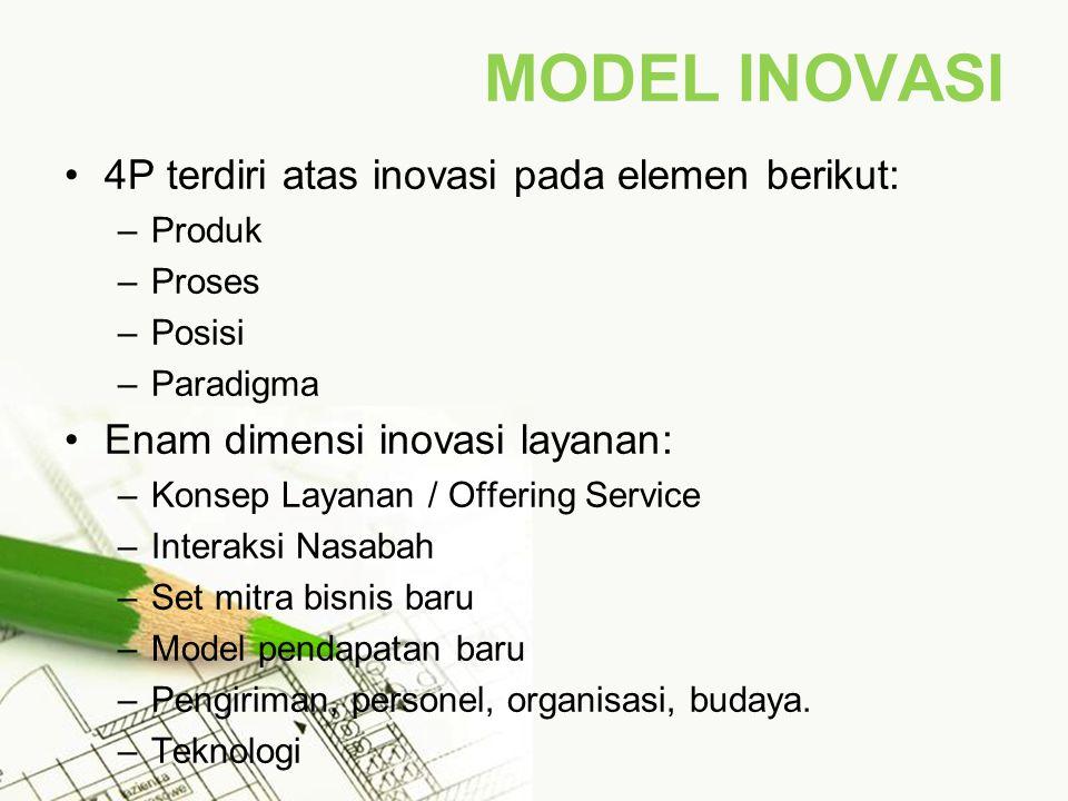 MODEL INOVASI 4P terdiri atas inovasi pada elemen berikut: