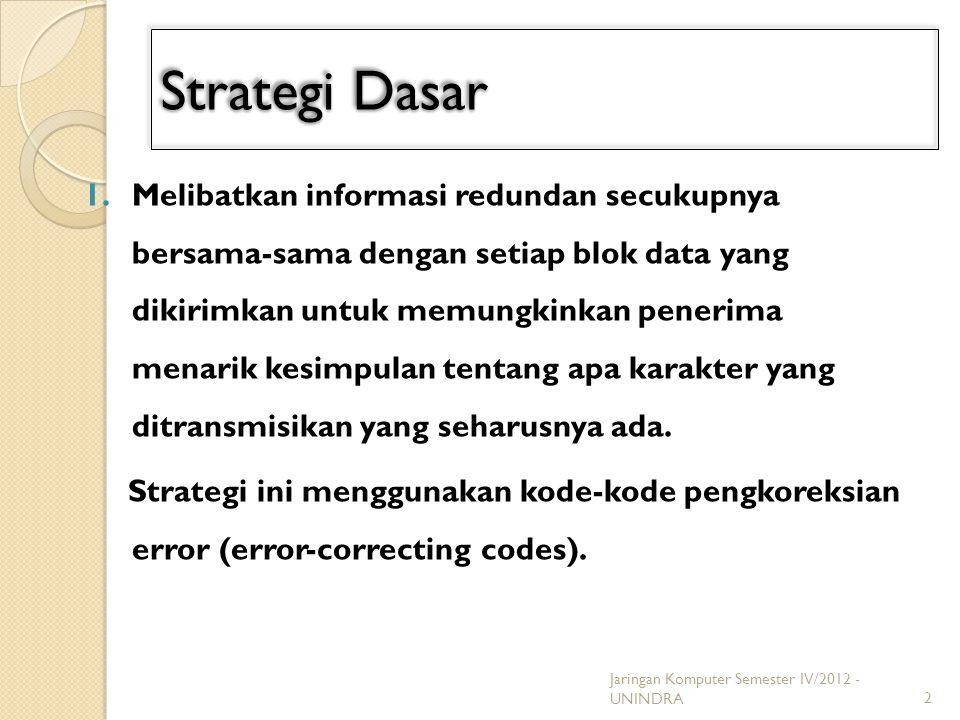 3/30/2011 Strategi Dasar.