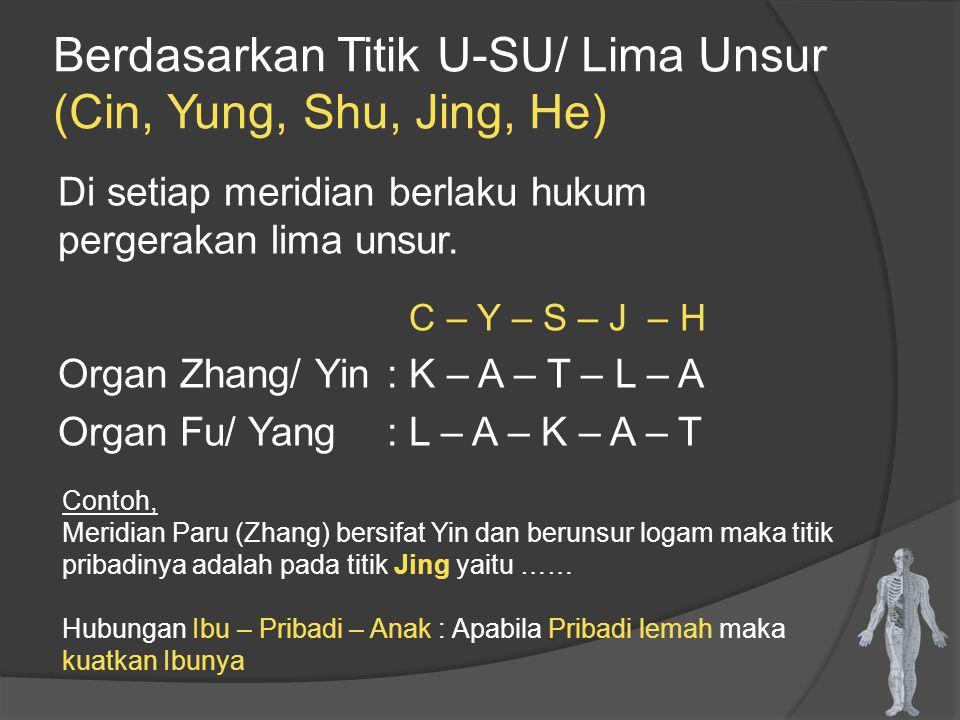Berdasarkan Titik U-SU/ Lima Unsur (Cin, Yung, Shu, Jing, He)