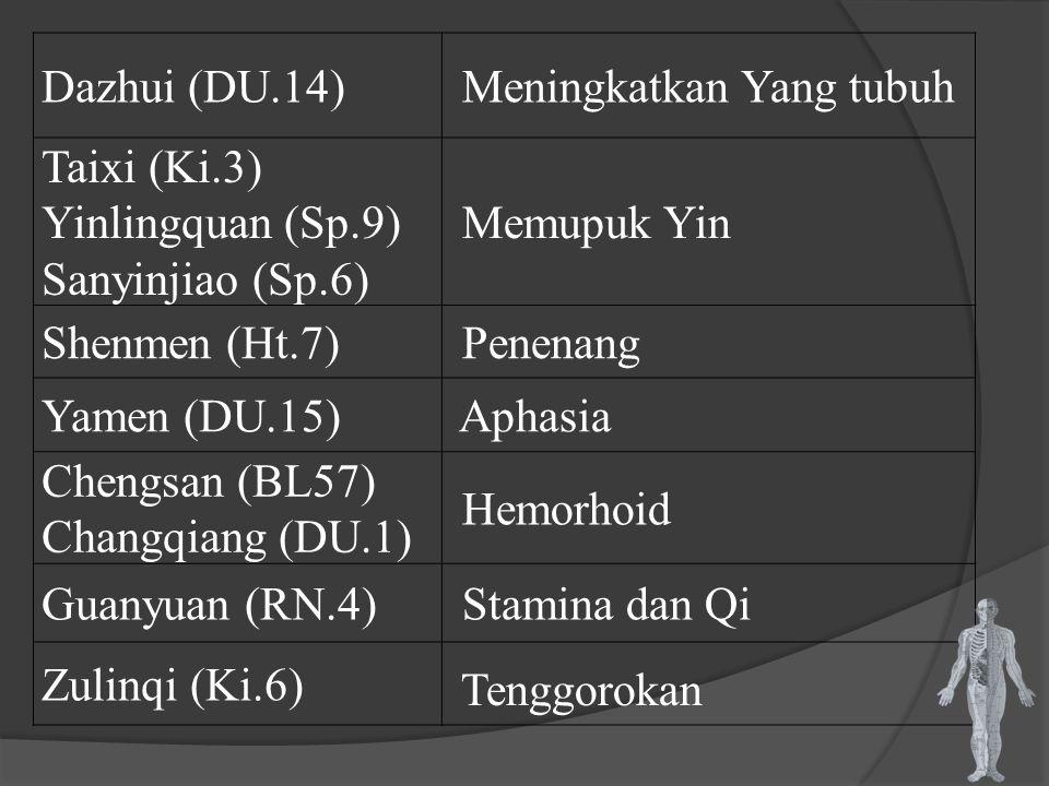 Dazhui (DU.14) Meningkatkan Yang tubuh. Taixi (Ki.3) Yinlingquan (Sp.9) Sanyinjiao (Sp.6) Memupuk Yin.