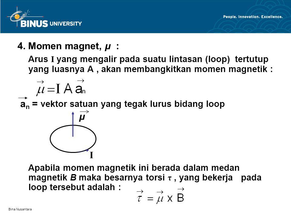 an = vektor satuan yang tegak lurus bidang loop μ