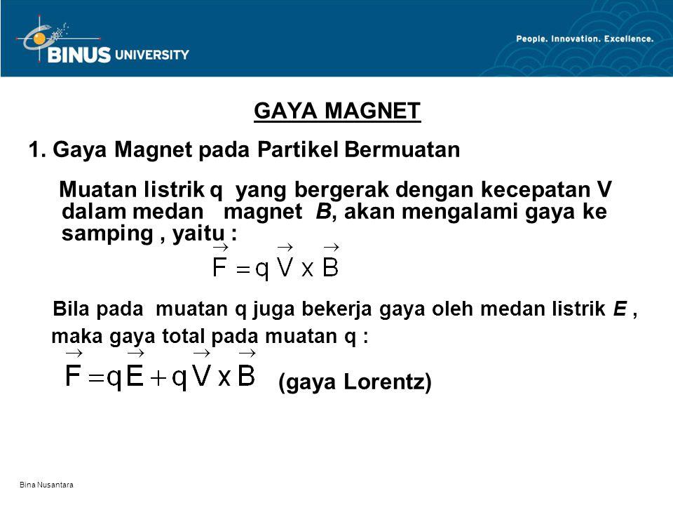 1. Gaya Magnet pada Partikel Bermuatan