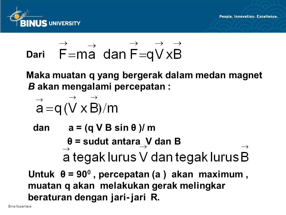 dan a = (q V B sin θ )/ m θ = sudut antara V dan B Dari