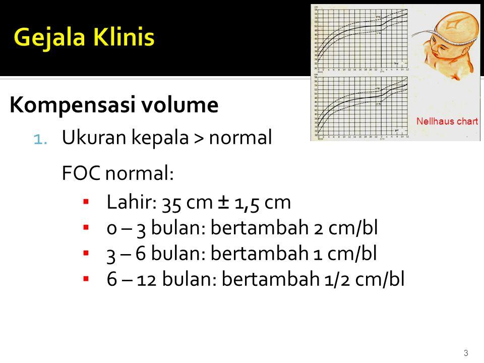 Gejala Klinis Kompensasi volume Ukuran kepala > normal FOC normal: