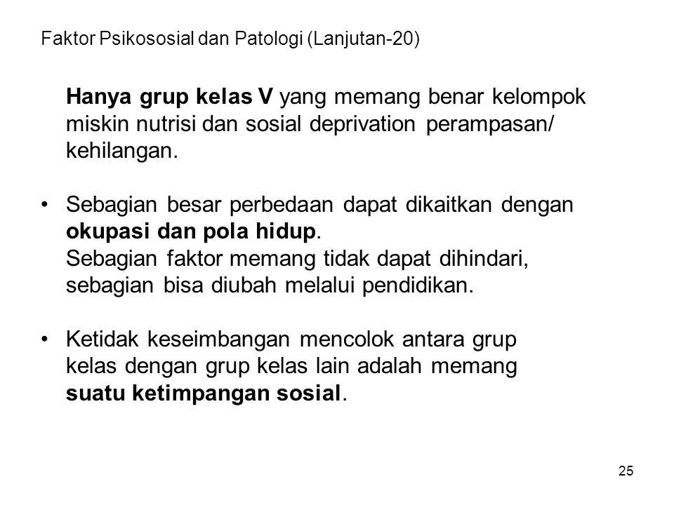 Faktor Psikososial dan Patologi (Lanjutan-20)