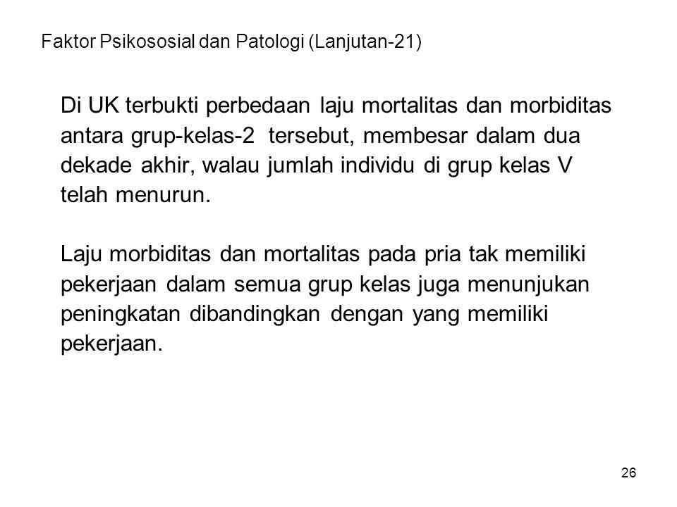 Faktor Psikososial dan Patologi (Lanjutan-21)