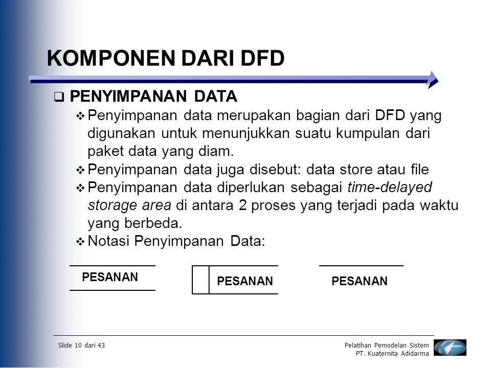 KOMPONEN DARI DFD PENYIMPANAN DATA