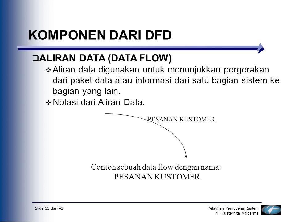 Contoh sebuah data flow dengan nama: