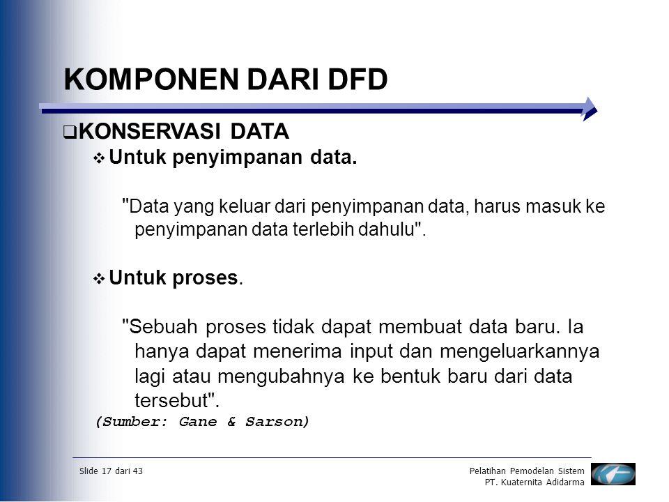 KOMPONEN DARI DFD KONSERVASI DATA Untuk penyimpanan data.