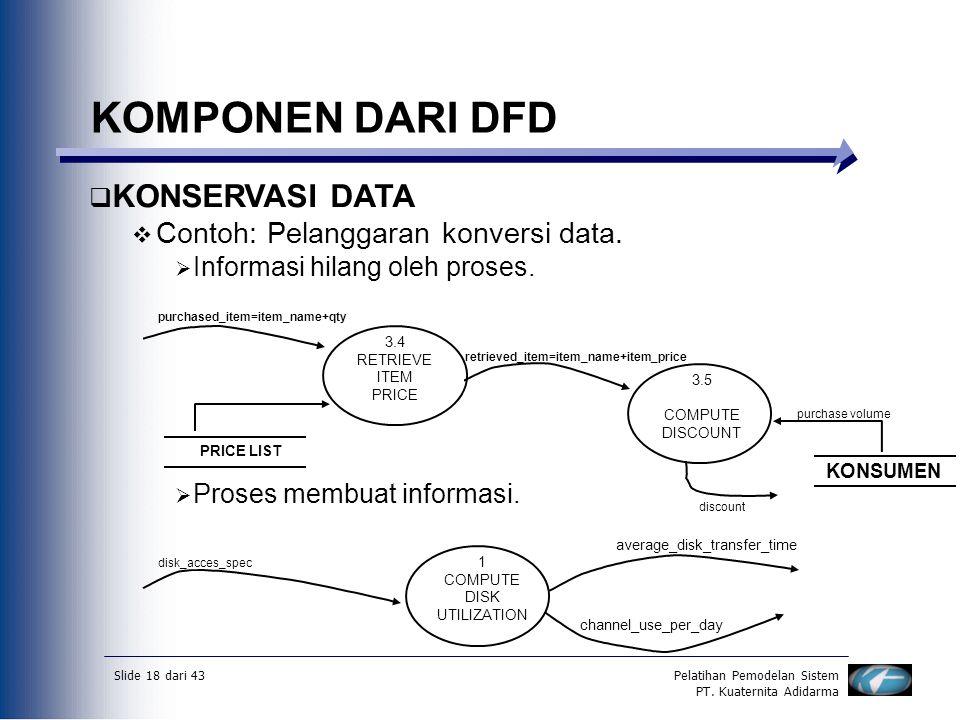KOMPONEN DARI DFD KONSERVASI DATA Contoh: Pelanggaran konversi data.