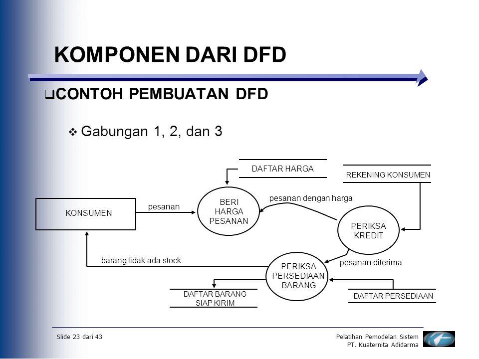 KOMPONEN DARI DFD CONTOH PEMBUATAN DFD Gabungan 1, 2, dan 3