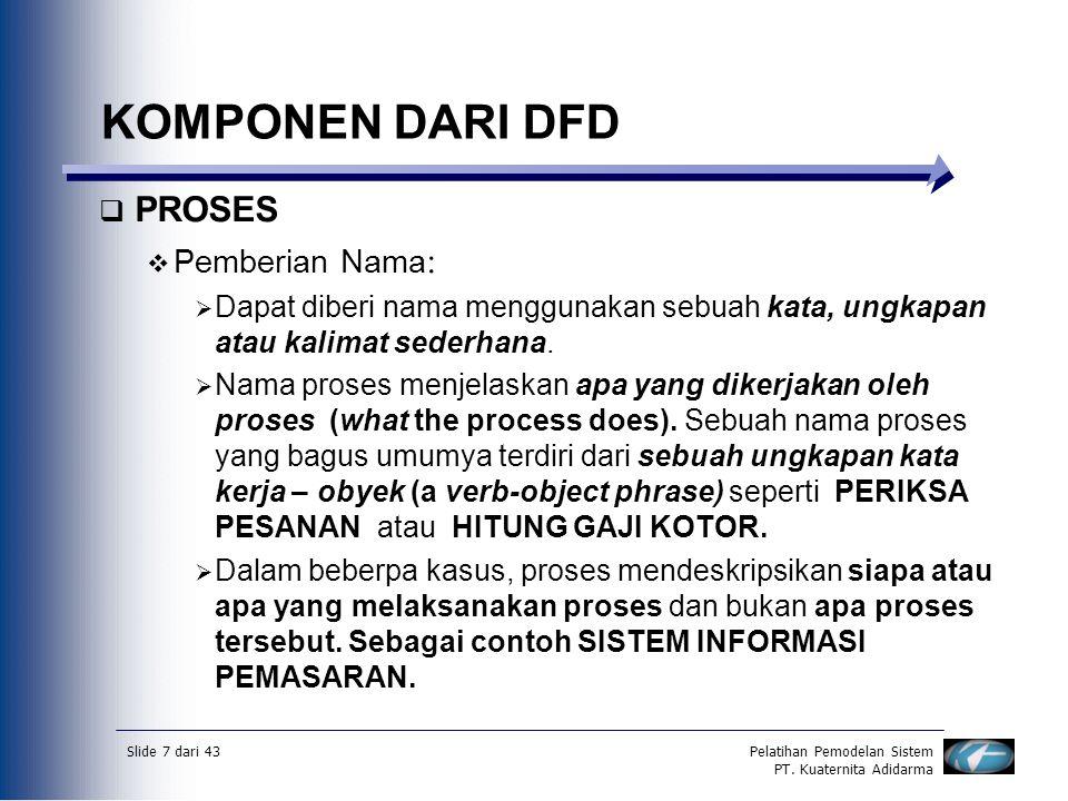KOMPONEN DARI DFD PROSES Pemberian Nama:
