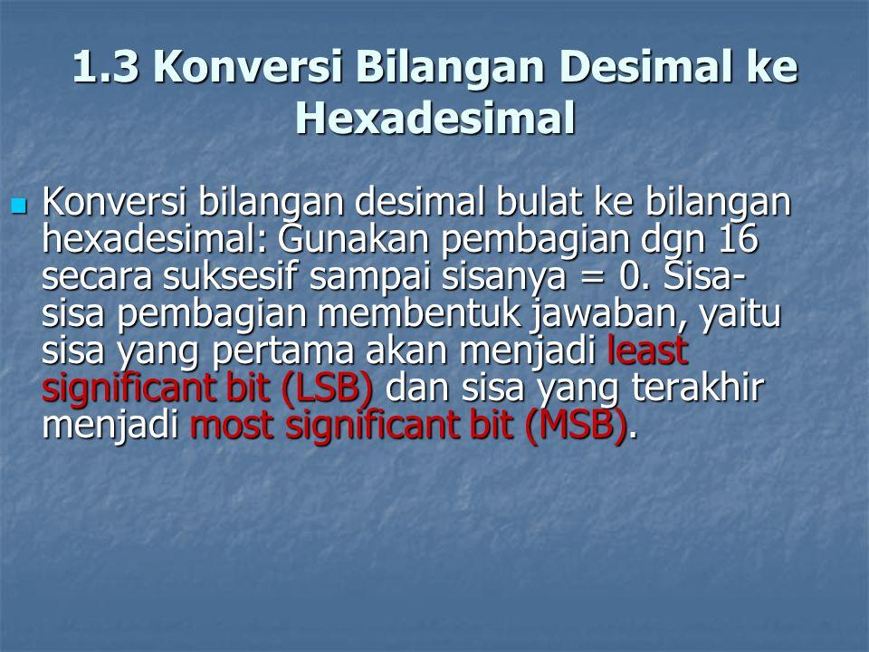 1.3 Konversi Bilangan Desimal ke Hexadesimal