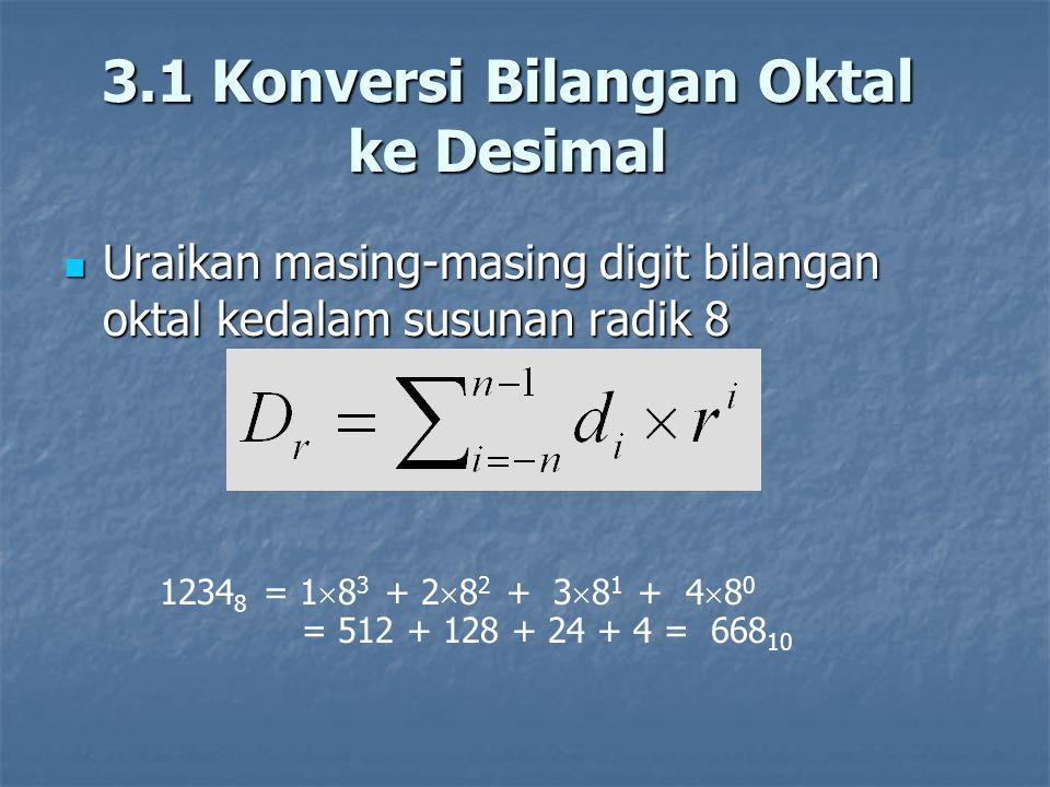 3.1 Konversi Bilangan Oktal