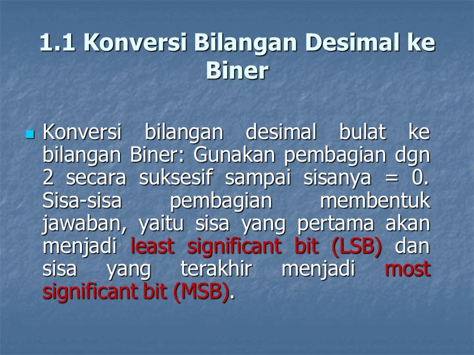 1.1 Konversi Bilangan Desimal ke Biner