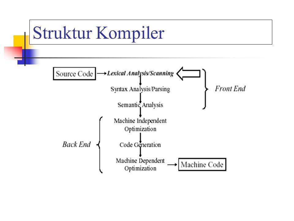 Struktur Kompiler