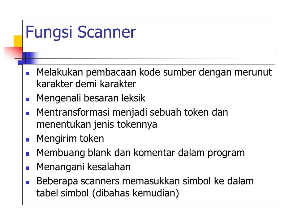 Fungsi Scanner Melakukan pembacaan kode sumber dengan merunut karakter demi karakter. Mengenali besaran leksik.