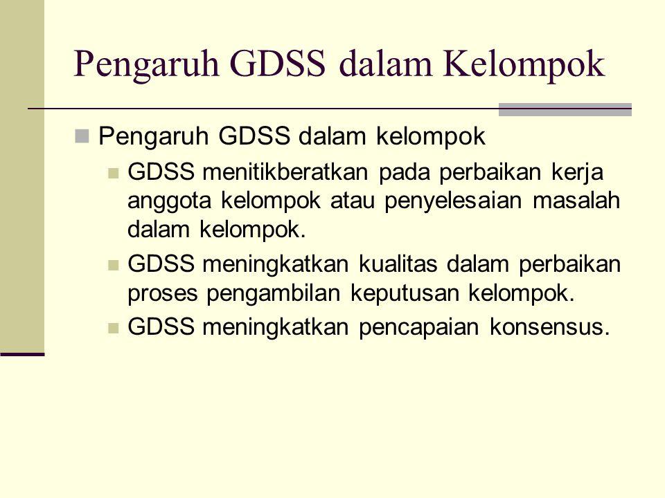 Pengaruh GDSS dalam Kelompok